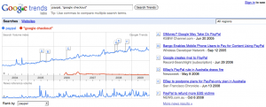 Google Trends matches search volume with news reports